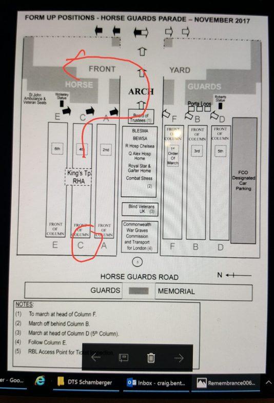 Horse Guards Plan